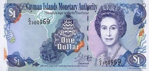 Cayman-Islands-Dollar